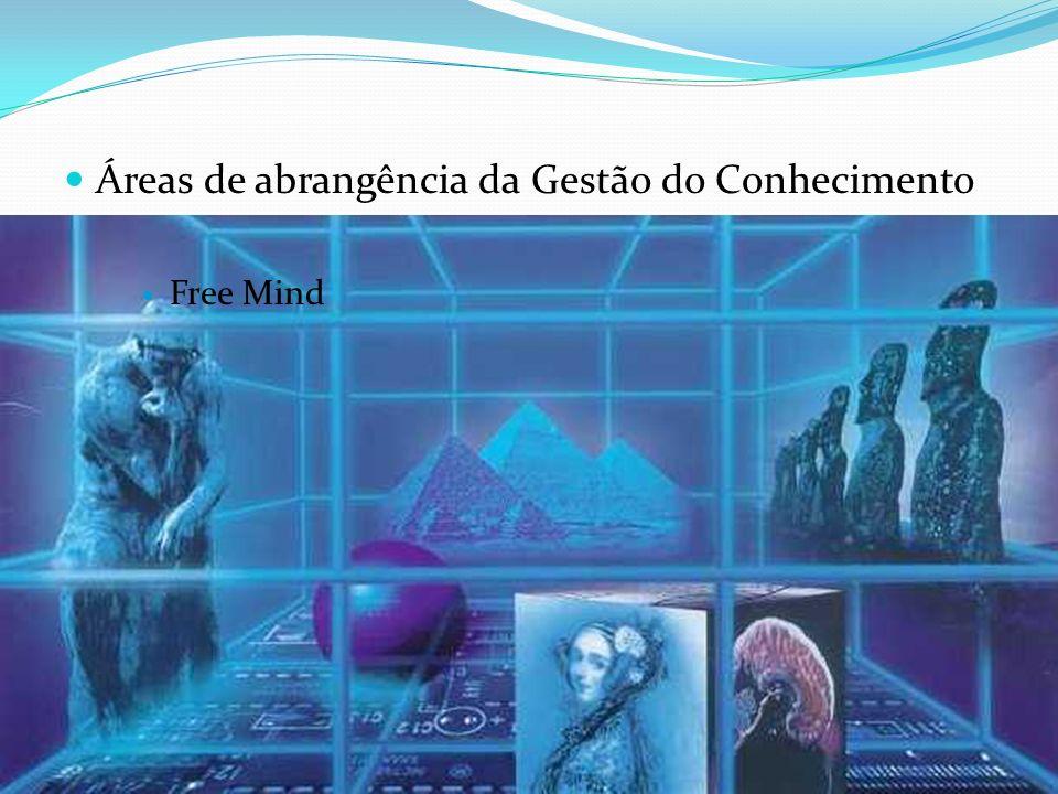 Áreas de abrangência da Gestão do Conhecimento Free Mind
