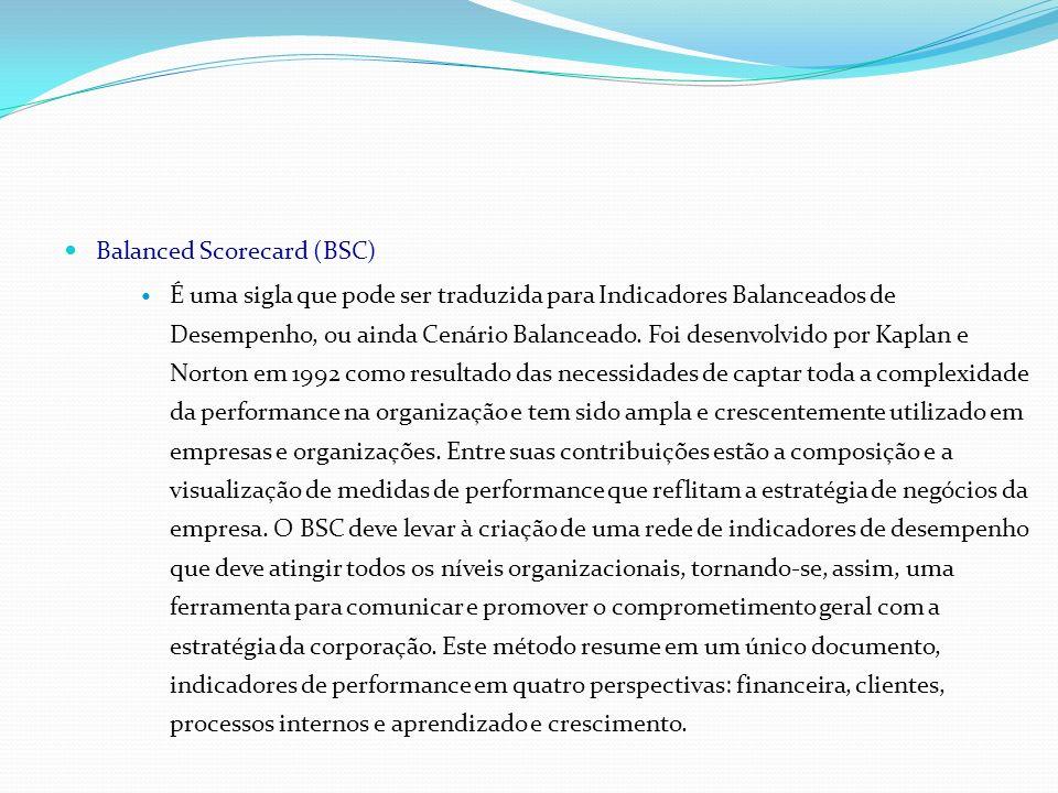 Balanced Scorecard (BSC) É uma sigla que pode ser traduzida para Indicadores Balanceados de Desempenho, ou ainda Cenário Balanceado. Foi desenvolvido