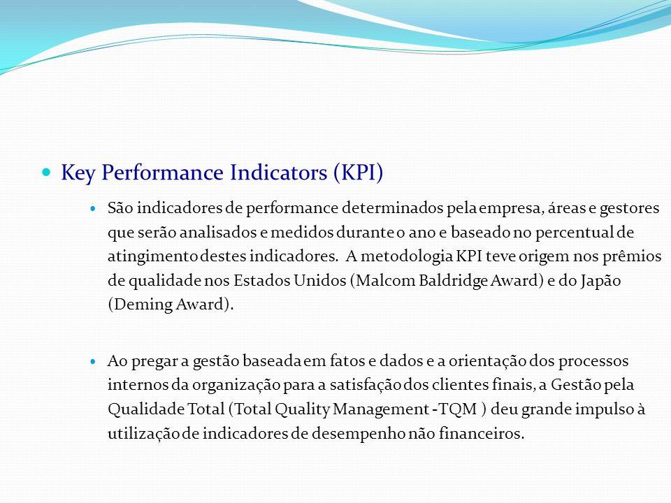 Key Performance Indicators (KPI) São indicadores de performance determinados pela empresa, áreas e gestores que serão analisados e medidos durante o a
