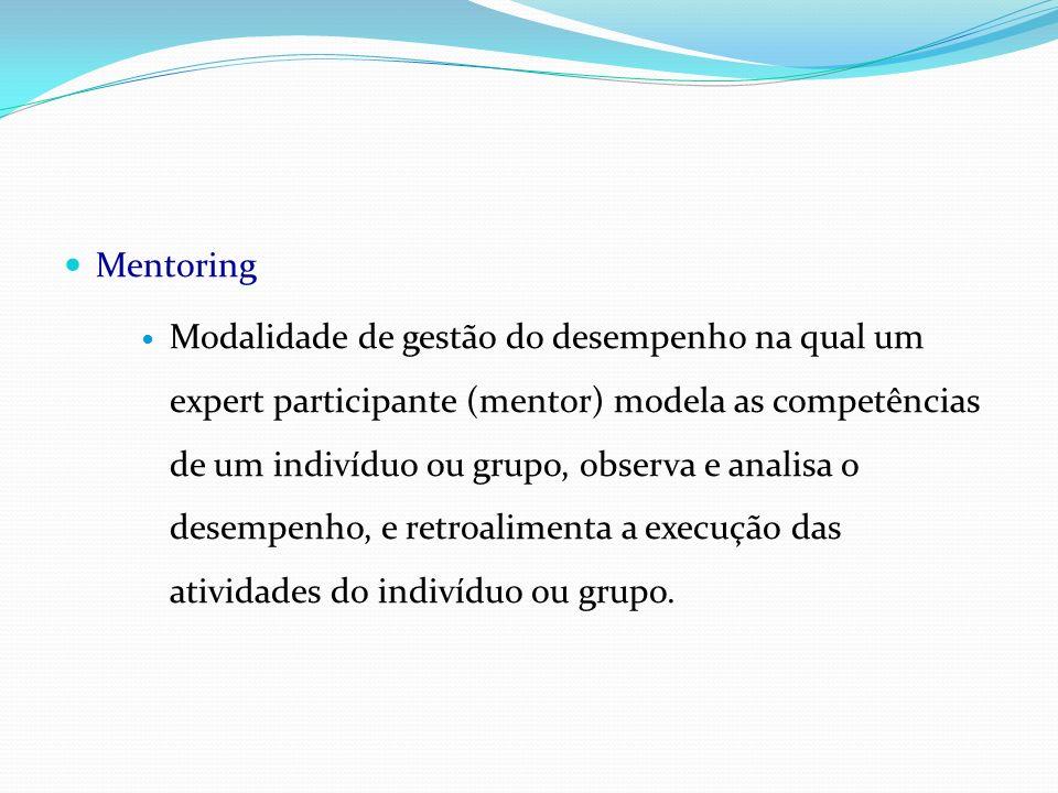 Mentoring Modalidade de gestão do desempenho na qual um expert participante (mentor) modela as competências de um indivíduo ou grupo, observa e analis