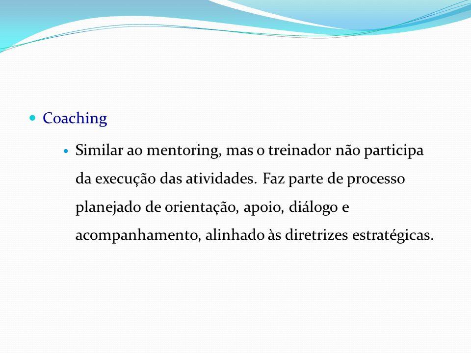 Coaching Similar ao mentoring, mas o treinador não participa da execução das atividades. Faz parte de processo planejado de orientação, apoio, diálogo