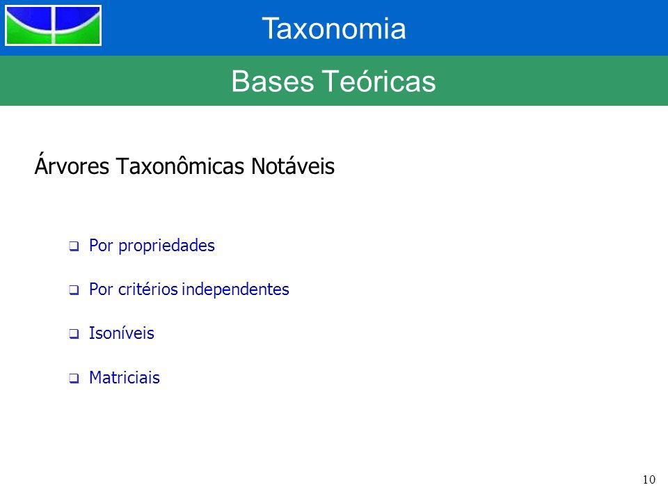 Taxonomia 10 Bases Teóricas Árvores Taxonômicas Notáveis Por propriedades Por critérios independentes Isoníveis Matriciais