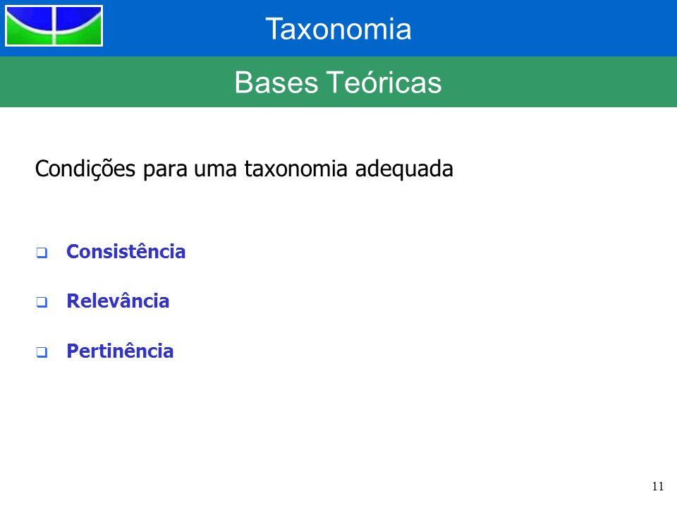 Taxonomia 11 Bases Teóricas Condições para uma taxonomia adequada Consistência Relevância Pertinência