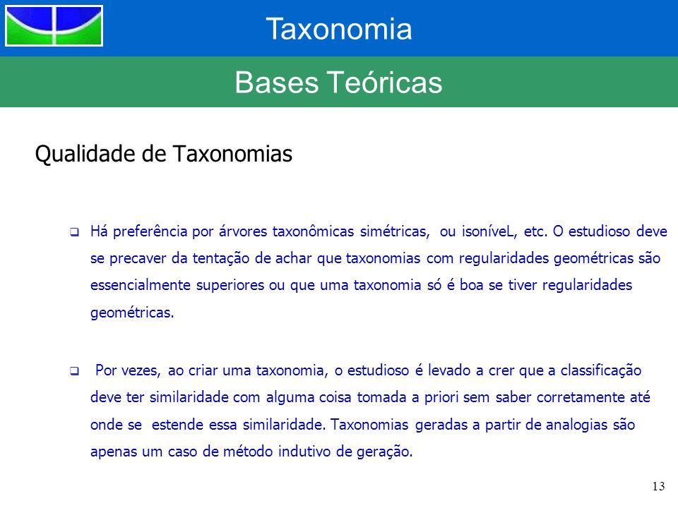 Taxonomia 13 Bases Teóricas Qualidade de Taxonomias Há preferência por árvores taxonômicas simétricas, ou isoníveL, etc. O estudioso deve se precaver