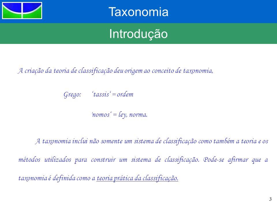 Taxonomia 3 Introdução A criação da teoria de classificação deu origem ao conceito de taxonomia, Grego: tassis = ordem 'nomos = ley, norma. A taxonomi