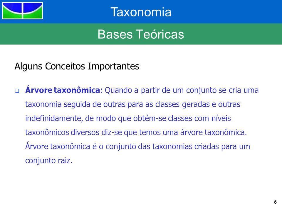 Taxonomia 6 Bases Teóricas Alguns Conceitos Importantes Árvore taxonômica: Quando a partir de um conjunto se cria uma taxonomia seguida de outras para