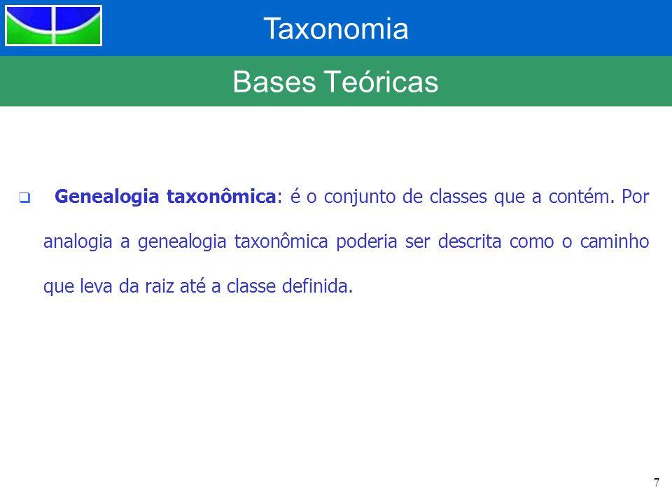 Taxonomia 7 Bases Teóricas Genealogia taxonômica: é o conjunto de classes que a contém. Por analogia a genealogia taxonômica poderia ser descrita como