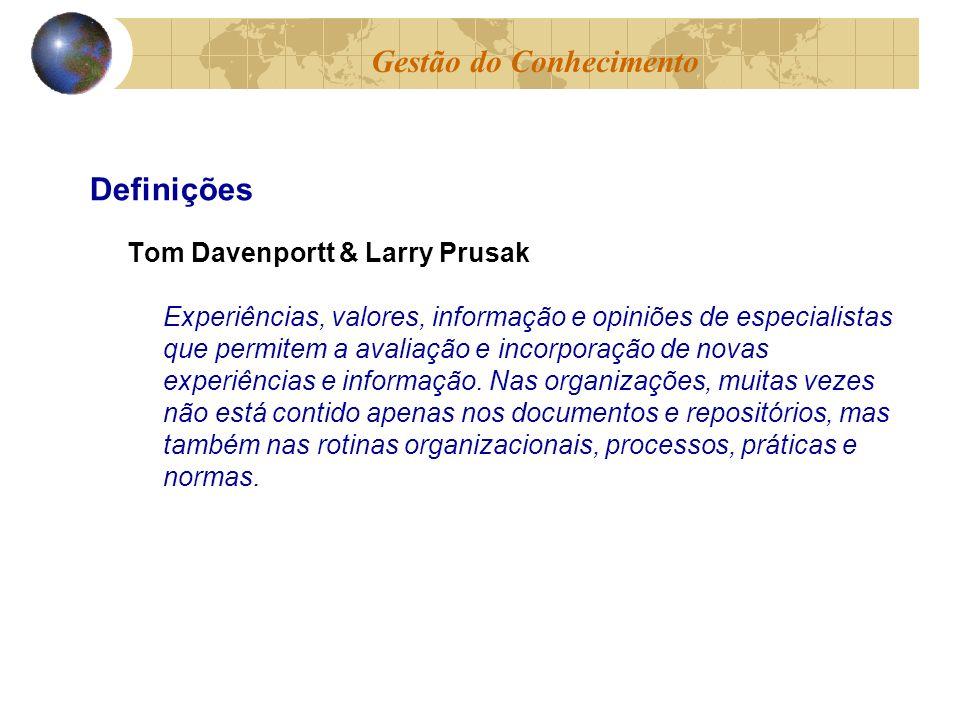 Tom Davenportt & Larry Prusak Experiências, valores, informação e opiniões de especialistas que permitem a avaliação e incorporação de novas experiênc