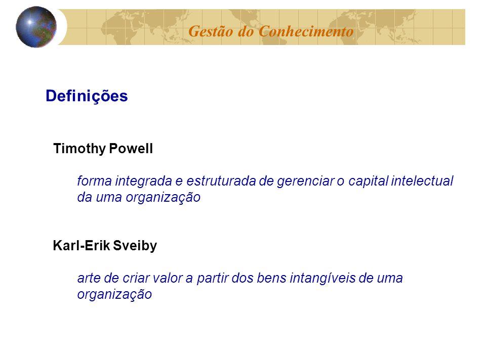Timothy Powell forma integrada e estruturada de gerenciar o capital intelectual da uma organização Karl-Erik Sveiby arte de criar valor a partir dos b