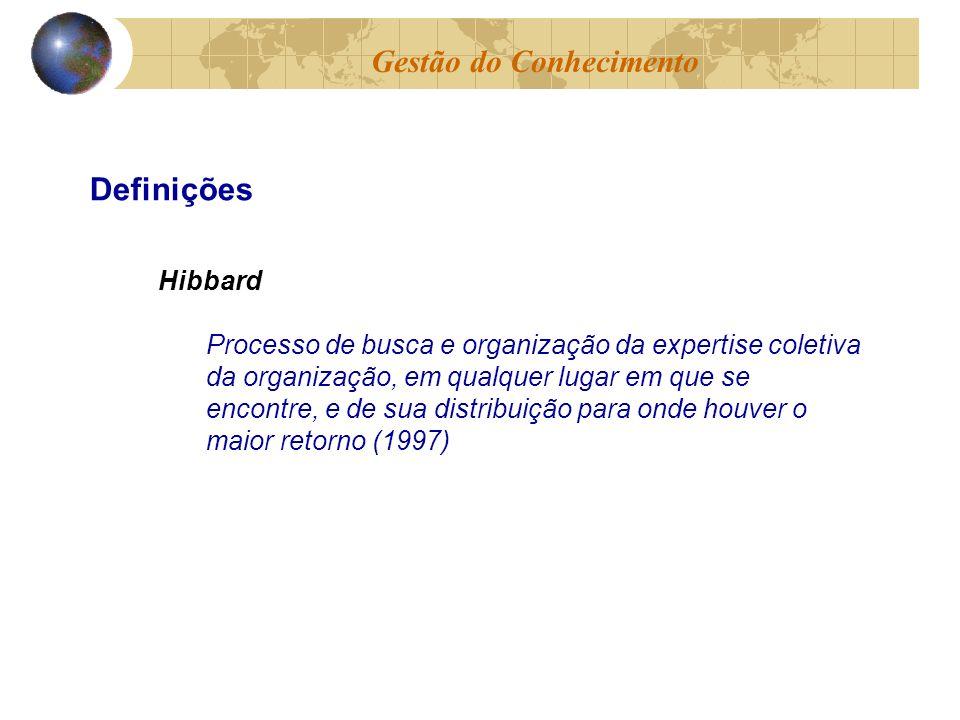 Hibbard Processo de busca e organização da expertise coletiva da organização, em qualquer lugar em que se encontre, e de sua distribuição para onde ho