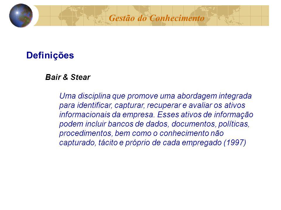 Bair & Stear Uma disciplina que promove uma abordagem integrada para identificar, capturar, recuperar e avaliar os ativos informacionais da empresa. E