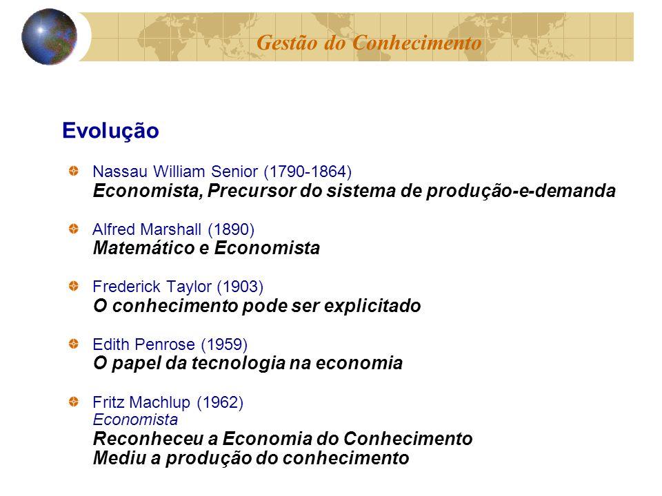 Nassau William Senior (1790-1864) Economista, Precursor do sistema de produção-e-demanda Alfred Marshall (1890) Matemático e Economista Frederick Tayl