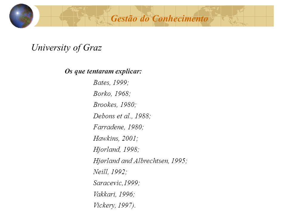 Gestão do Conhecimento University of Graz Os que tentaram explicar: Bates, 1999; Borko, 1968; Brookes, 1980; Debons et al., 1988; Farradene, 1980; Haw