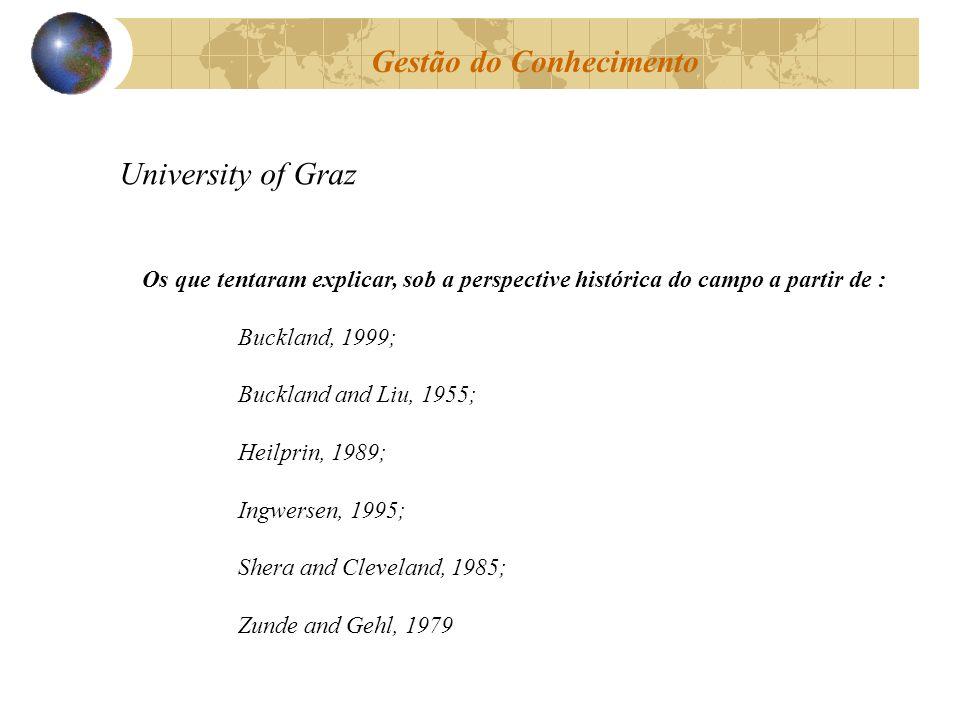 Gestão do Conhecimento University of Graz Os que tentaram explicar, sob a perspective histórica do campo a partir de : Buckland, 1999; Buckland and Li