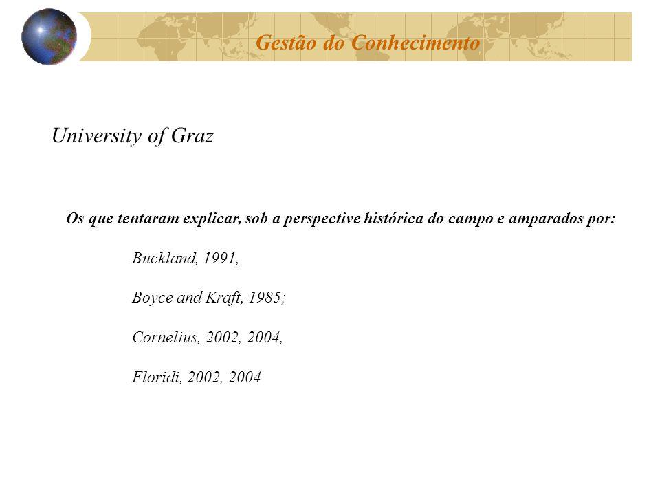 Gestão do Conhecimento University of Graz Os que tentaram explicar, sob a perspective histórica do campo e amparados por: Buckland, 1991, Boyce and Kr