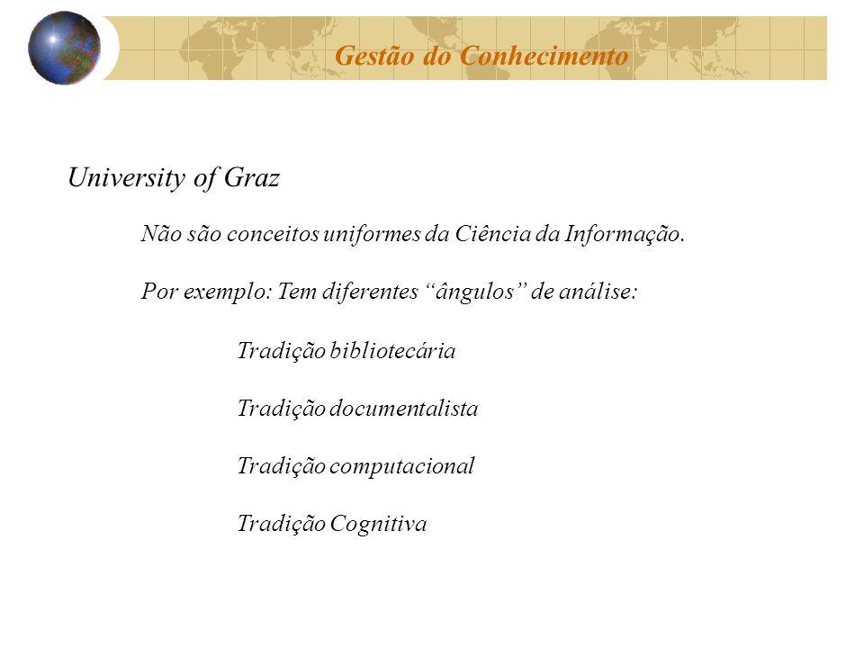 Gestão do Conhecimento Não são conceitos uniformes da Ciência da Informação. Por exemplo: Tem diferentes ângulos de análise: University of Graz Tradiç
