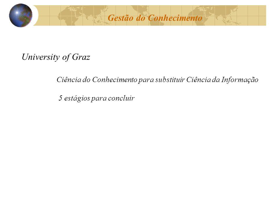 Gestão do Conhecimento Ciência do Conhecimento para substituir Ciência da Informação 5 estágios para concluir University of Graz
