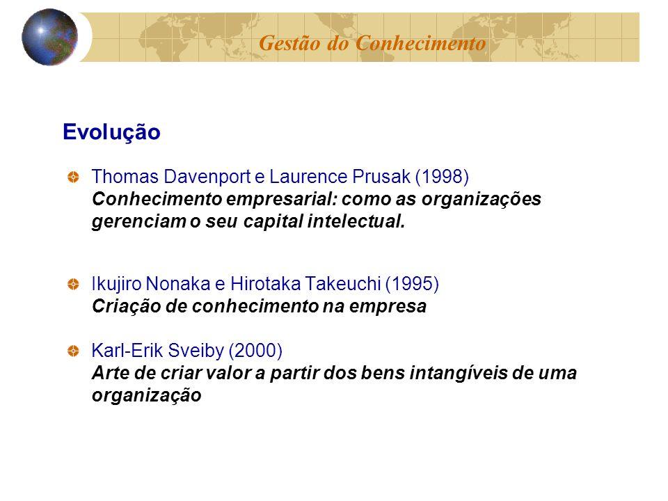 Thomas Davenport e Laurence Prusak (1998) Conhecimento empresarial: como as organizações gerenciam o seu capital intelectual. Ikujiro Nonaka e Hirotak