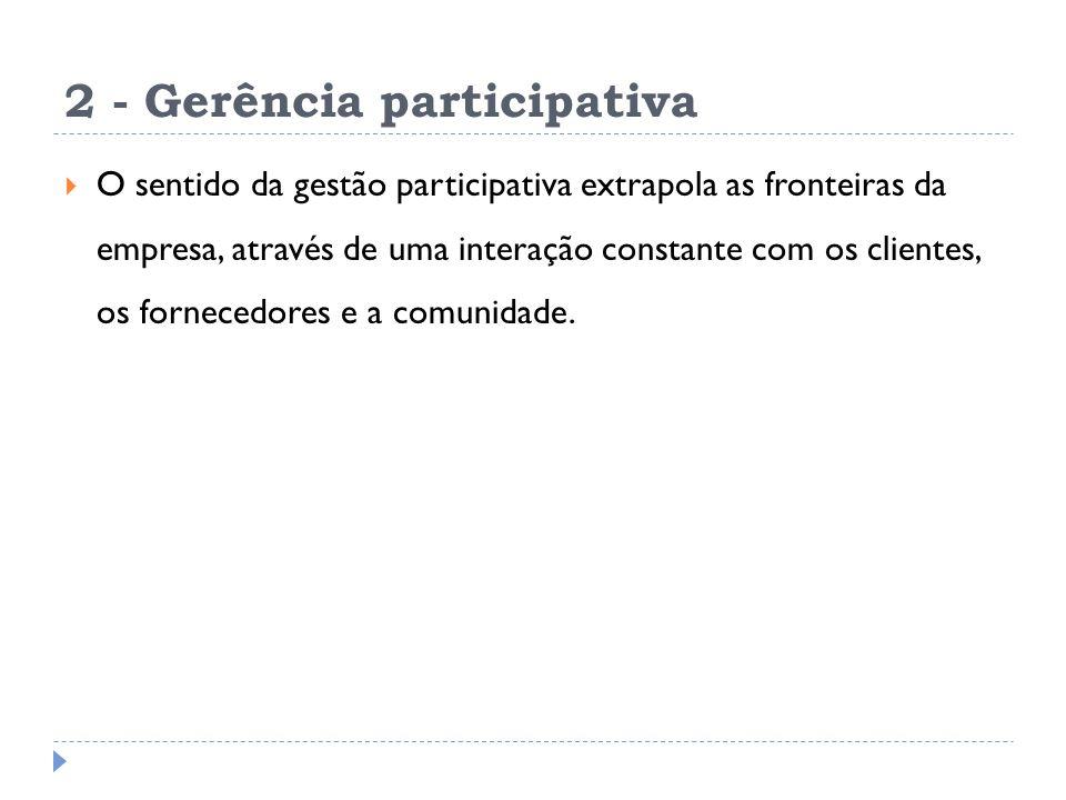 2 - Gerência participativa O sentido da gestão participativa extrapola as fronteiras da empresa, através de uma interação constante com os clientes, os fornecedores e a comunidade.