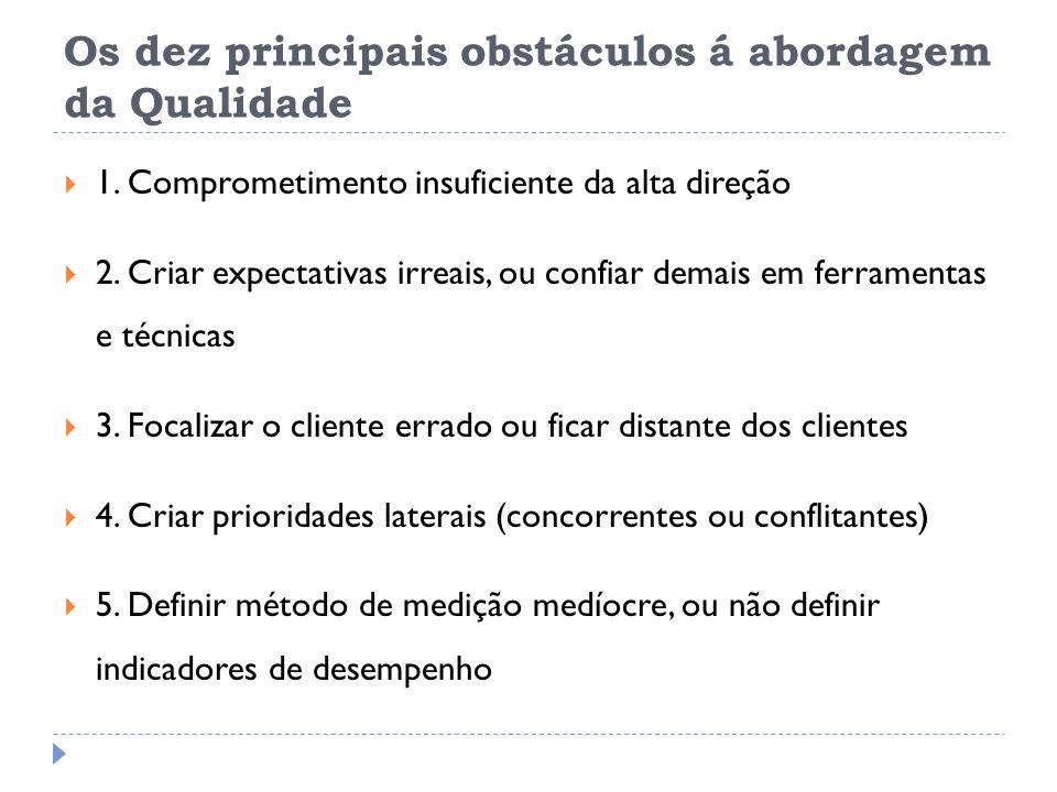 Os dez principais obstáculos á abordagem da Qualidade 1. Comprometimento insuficiente da alta direção 2. Criar expectativas irreais, ou confiar demais