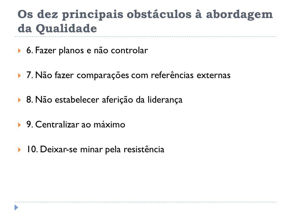 Os dez principais obstáculos à abordagem da Qualidade 6. Fazer planos e não controlar 7. Não fazer comparações com referências externas 8. Não estabel