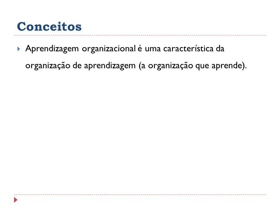 Conceitos Aprendizagem organizacional é uma característica da organização de aprendizagem (a organização que aprende).