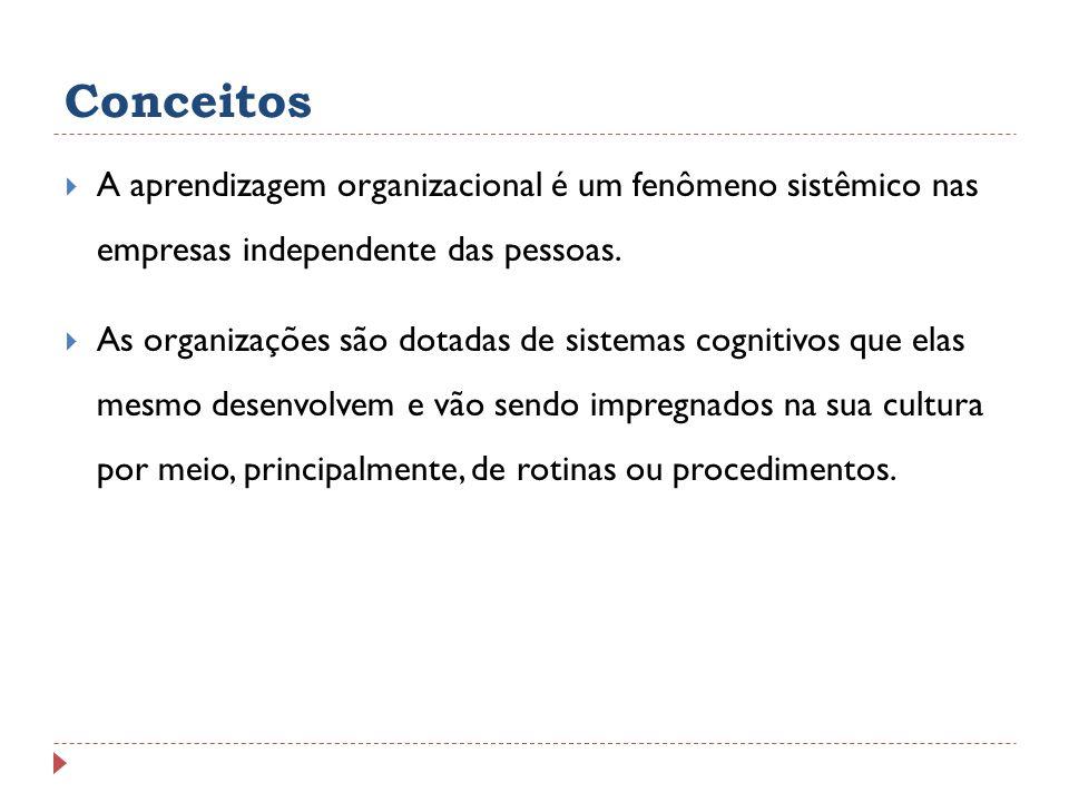 Conceitos A aprendizagem organizacional é um fenômeno sistêmico nas empresas independente das pessoas. As organizações são dotadas de sistemas cogniti