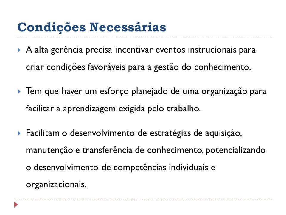 Condições Necessárias A alta gerência precisa incentivar eventos instrucionais para criar condições favoráveis para a gestão do conhecimento. Tem que