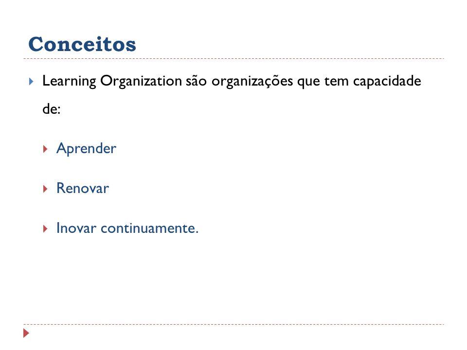 Como ser uma Organização de Aprendizagem.