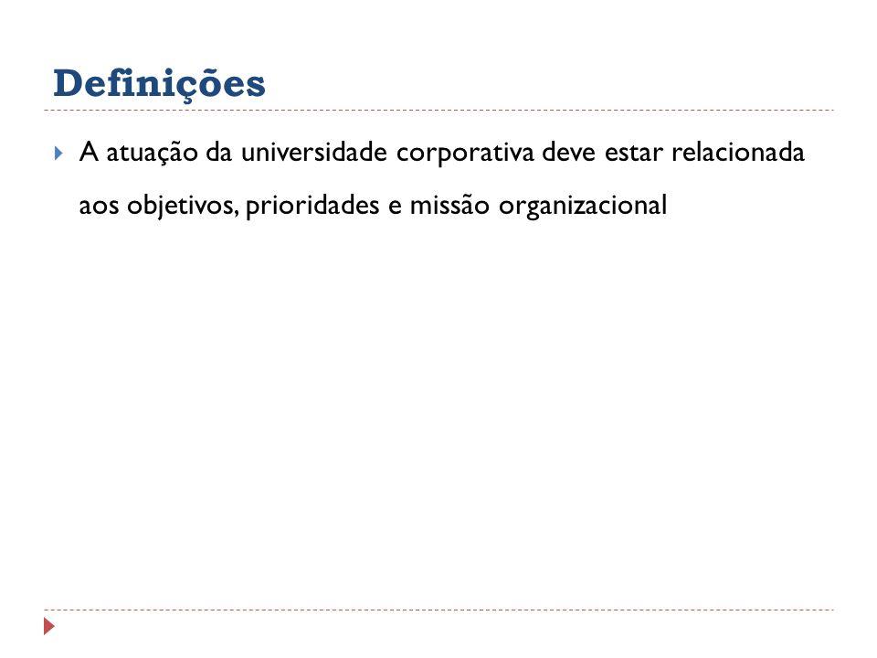 Definições A atuação da universidade corporativa deve estar relacionada aos objetivos, prioridades e missão organizacional