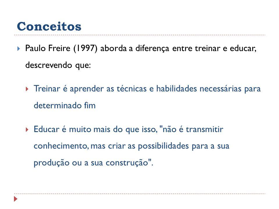 Conceitos Paulo Freire (1997) aborda a diferença entre treinar e educar, descrevendo que: Treinar é aprender as técnicas e habilidades necessárias par