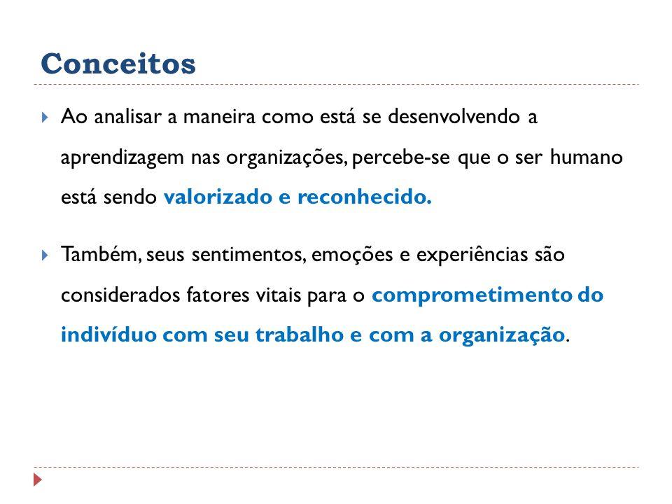 Conceitos A interação entre as pessoas também é um ponto importante para favorecer a aprendizagem organizacional.