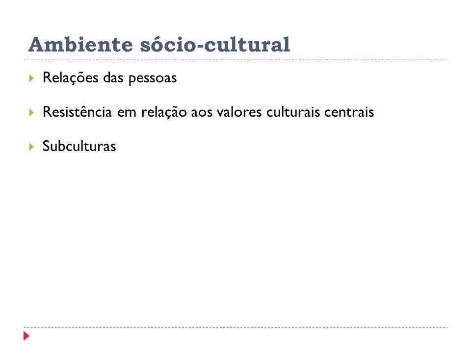 Ambiente sócio-cultural Relações das pessoas Resistência em relação aos valores culturais centrais Subculturas