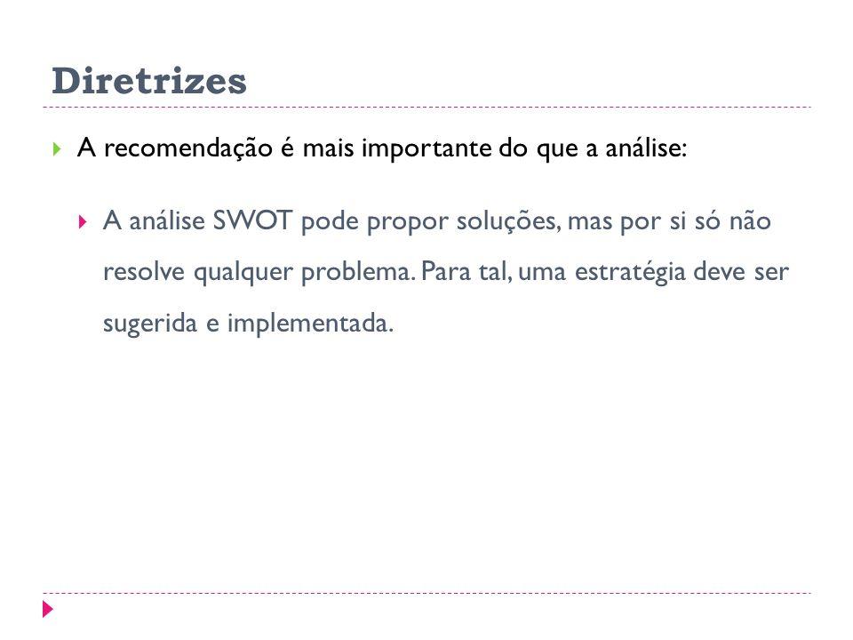 Diretrizes A recomendação é mais importante do que a análise: A análise SWOT pode propor soluções, mas por si só não resolve qualquer problema.