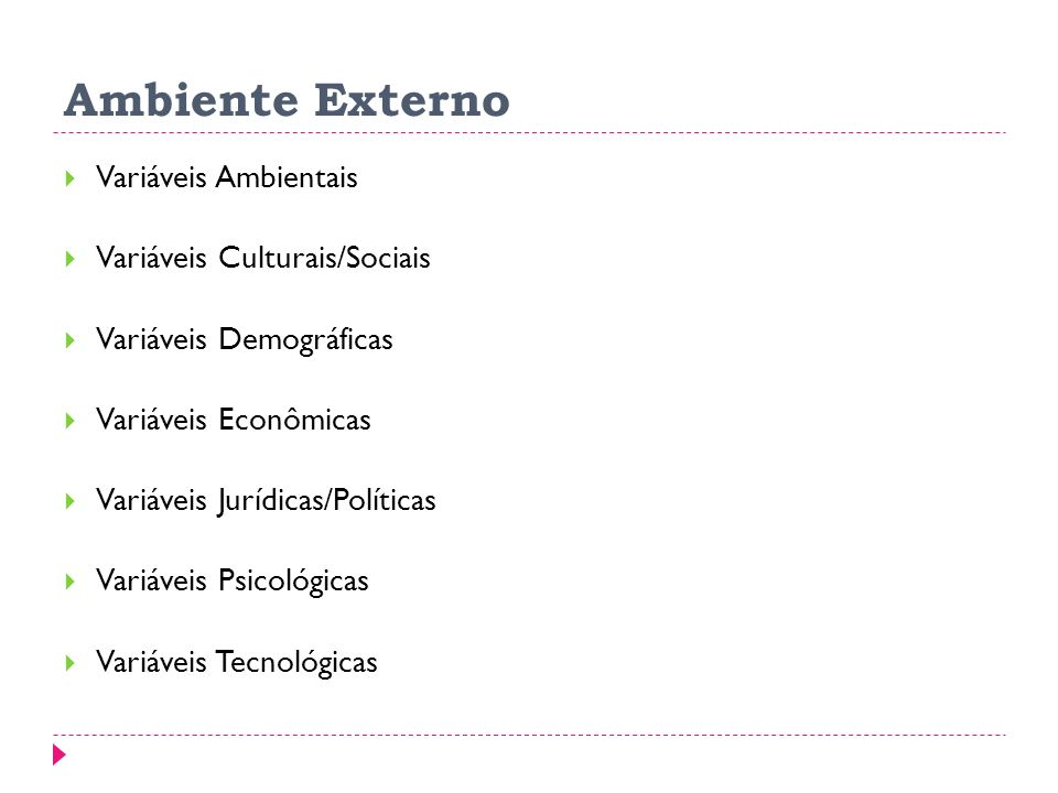 Ambiente Externo Variáveis Ambientais Variáveis Culturais/Sociais Variáveis Demográficas Variáveis Econômicas Variáveis Jurídicas/Políticas Variáveis Psicológicas Variáveis Tecnológicas