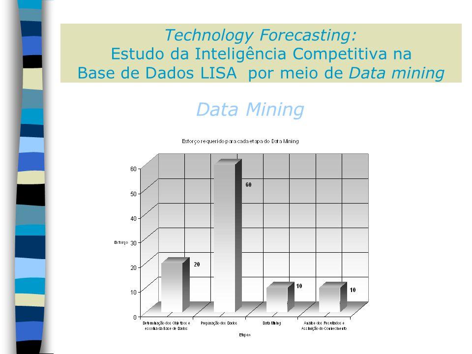 Technology Forecasting: Estudo da Inteligência Competitiva na Base de Dados LISA por meio de Data mining Data Mining