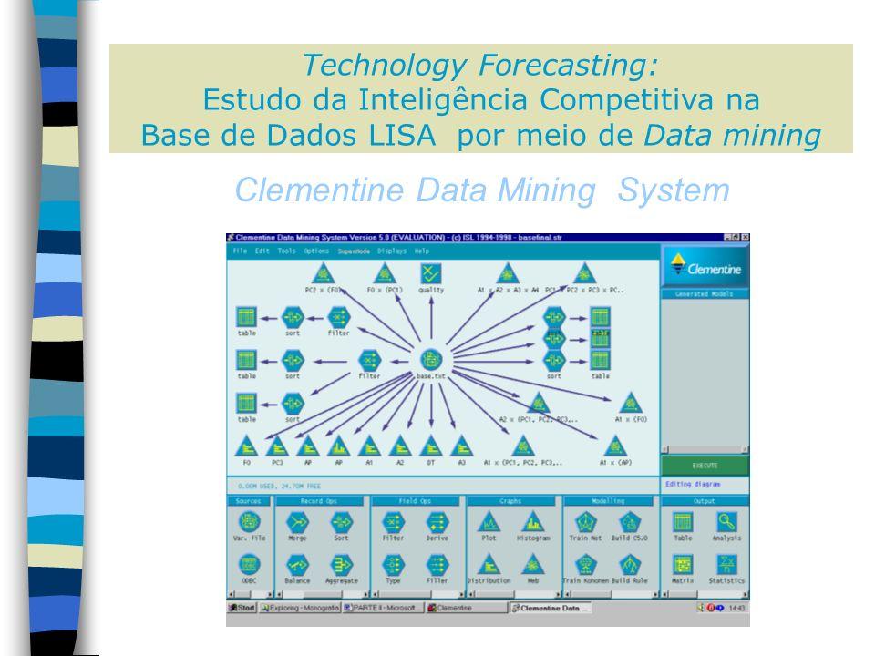 Clementine Data Mining System Technology Forecasting: Estudo da Inteligência Competitiva na Base de Dados LISA por meio de Data mining