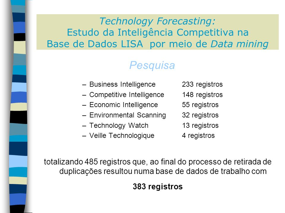 Technology Forecasting: Estudo da Inteligência Competitiva na Base de Dados LISA por meio de Data mining –Business Intelligence233 registros –Competitive Intelligence148 registros –Economic Intelligence55 registros –Environmental Scanning32 registros –Technology Watch13 registros –Veille Technologique4 registros totalizando 485 registros que, ao final do processo de retirada de duplicações resultou numa base de dados de trabalho com 383 registros Pesquisa