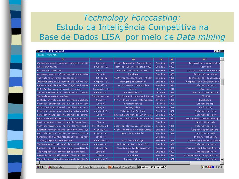 Technology Forecasting: Estudo da Inteligência Competitiva na Base de Dados LISA por meio de Data mining