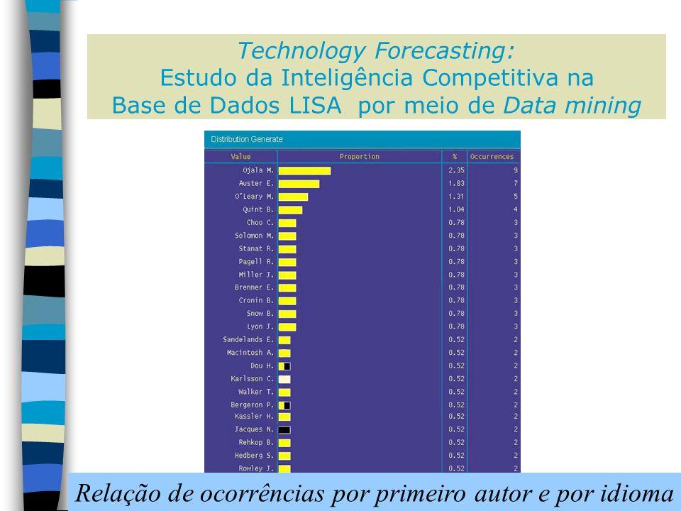 Technology Forecasting: Estudo da Inteligência Competitiva na Base de Dados LISA por meio de Data mining Relação de ocorrências por primeiro autor e por idioma
