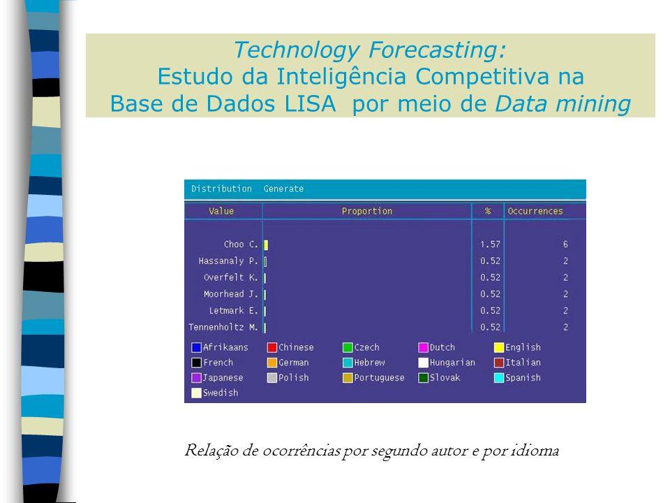 Technology Forecasting: Estudo da Inteligência Competitiva na Base de Dados LISA por meio de Data mining Relação de ocorrências por segundo autor e por idioma