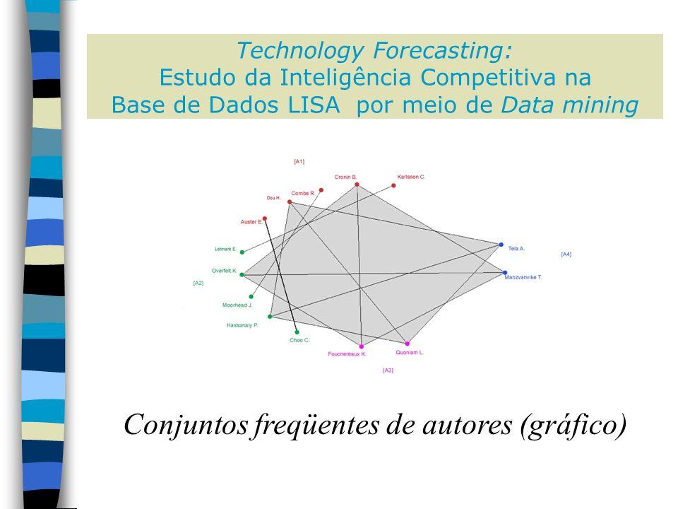 Technology Forecasting: Estudo da Inteligência Competitiva na Base de Dados LISA por meio de Data mining Conjuntos freqüentes de autores (gráfico)