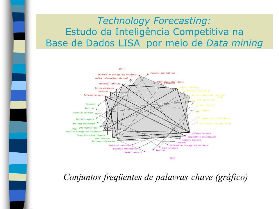 Technology Forecasting: Estudo da Inteligência Competitiva na Base de Dados LISA por meio de Data mining Conjuntos freqüentes de palavras-chave (gráfico)