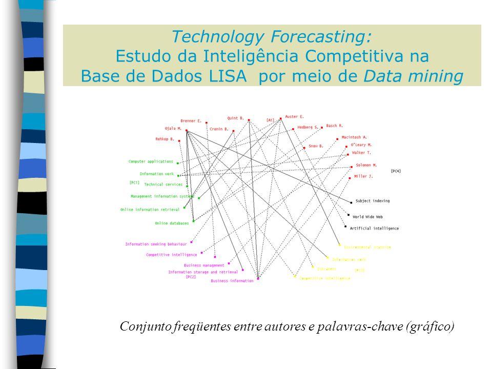 Technology Forecasting: Estudo da Inteligência Competitiva na Base de Dados LISA por meio de Data mining Conjunto freqüentes entre autores e palavras-chave (gráfico)