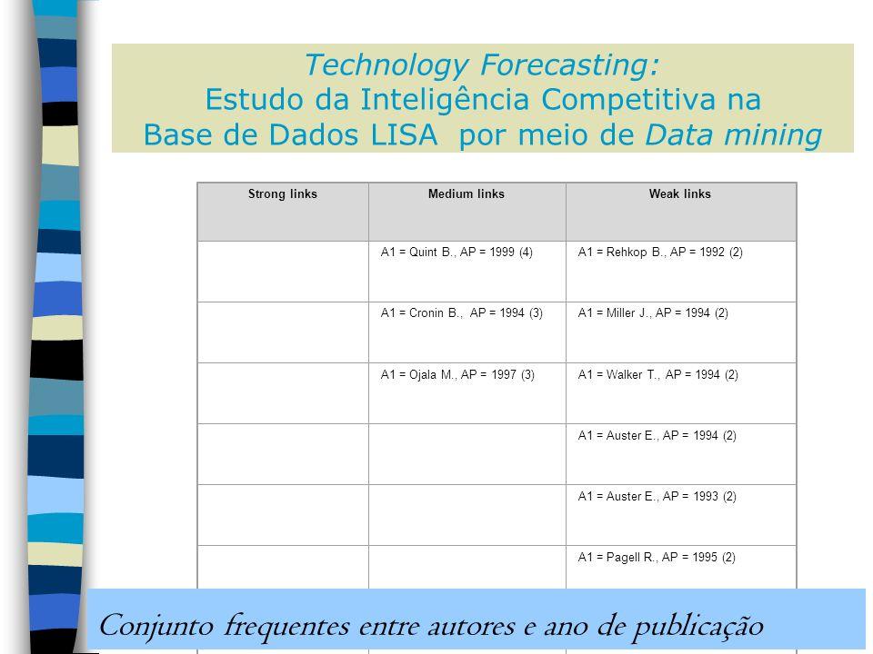 Technology Forecasting: Estudo da Inteligência Competitiva na Base de Dados LISA por meio de Data mining Strong linksMedium linksWeak links A1 = Quint B., AP = 1999 (4)A1 = Rehkop B., AP = 1992 (2) A1 = Cronin B., AP = 1994 (3)A1 = Miller J., AP = 1994 (2) A1 = Ojala M., AP = 1997 (3)A1 = Walker T., AP = 1994 (2) A1 = Auster E., AP = 1994 (2) A1 = Auster E., AP = 1993 (2) A1 = Pagell R., AP = 1995 (2) A1 = Hedberg S., AP = 1996 (2) A1 = Bauwens M., AP = 1996 (2) Conjunto frequentes entre autores e ano de publicação