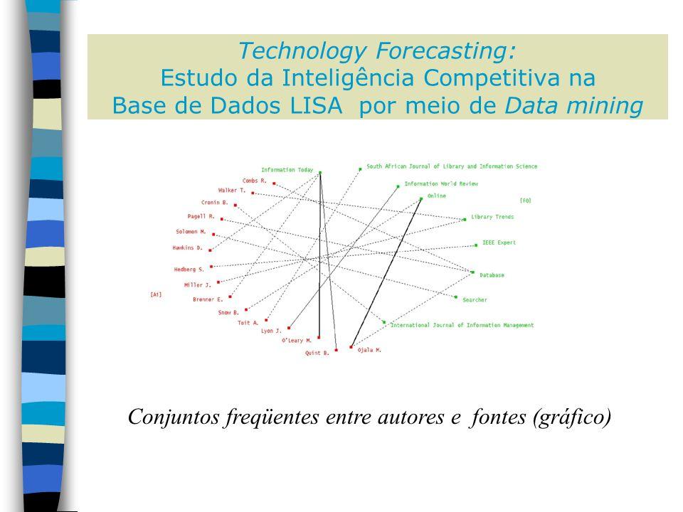Technology Forecasting: Estudo da Inteligência Competitiva na Base de Dados LISA por meio de Data mining Conjuntos freqüentes entre autores e fontes (gráfico)