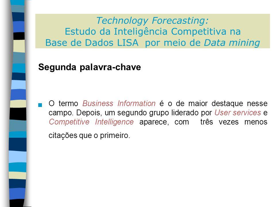 Segunda palavra-chave O termo Business Information é o de maior destaque nesse campo.