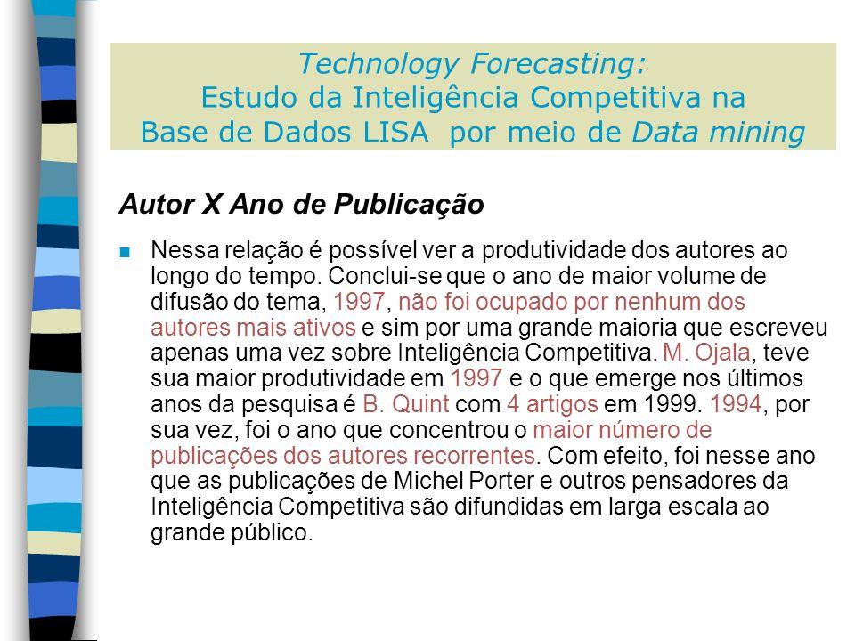 Autor X Ano de Publicação n Nessa relação é possível ver a produtividade dos autores ao longo do tempo.