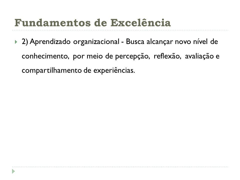 Fundamentos de Excelência 2) Aprendizado organizacional - Busca alcançar novo nível de conhecimento, por meio de percepção, reflexão, avaliação e comp
