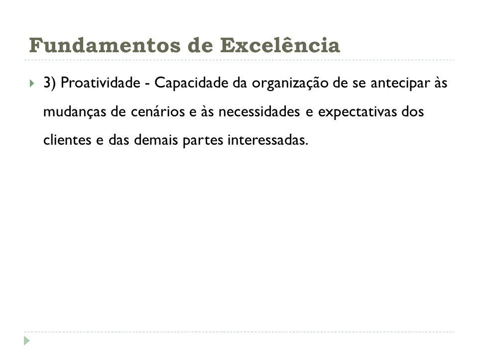 Fundamentos de Excelência 3) Proatividade - Capacidade da organização de se antecipar às mudanças de cenários e às necessidades e expectativas dos cli
